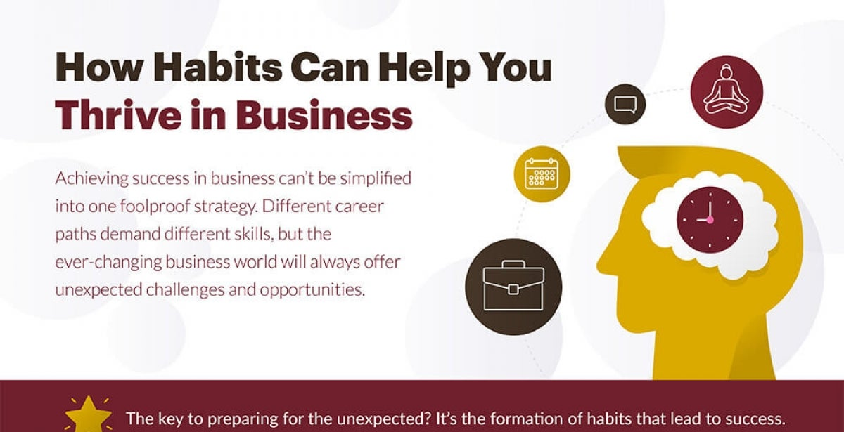 How Habits Can Help You Thrive in Business